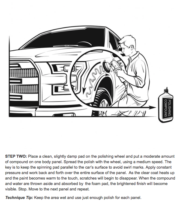 Car And Driver magazine step by step how to pt. 1